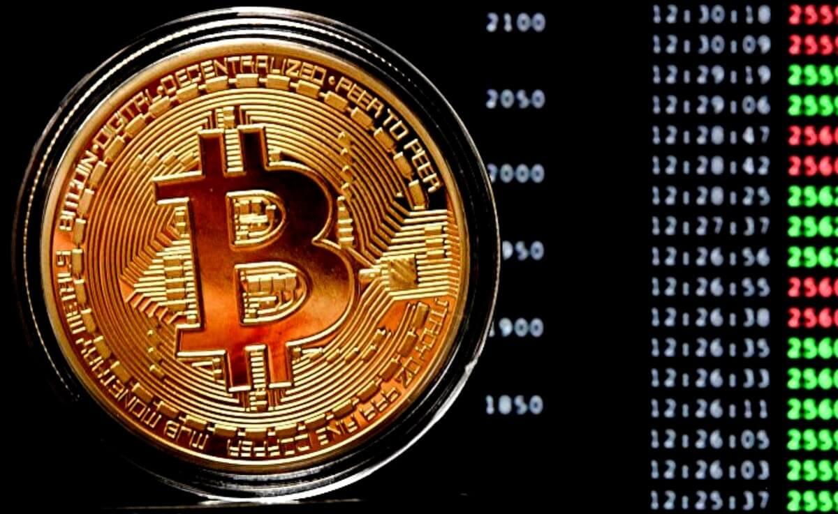 Анализ рынка на 3 апреля