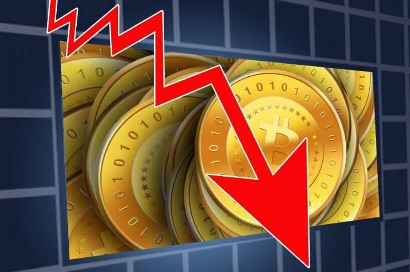 Анализ рынка на 7 мая