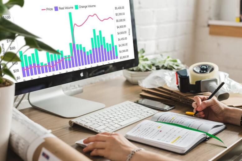Анализ рынка на 17 апреля
