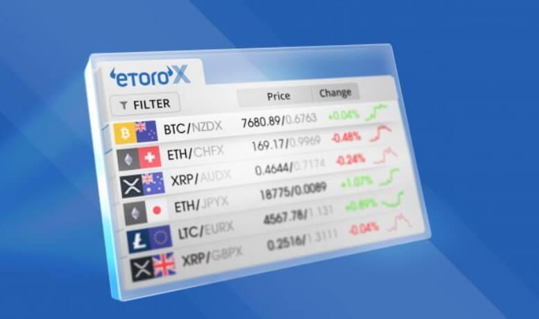 eToroX введет поддержку 120 токенов ERC-20