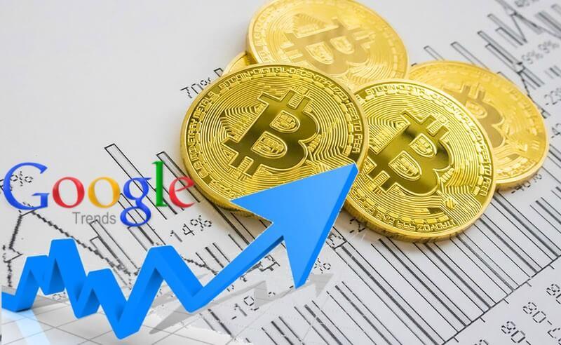Падение BTC спровоцировало рост запросов Google