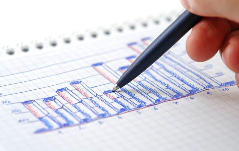 Анализ рынка с 25 ноября по 1 декабря. Итоги недели