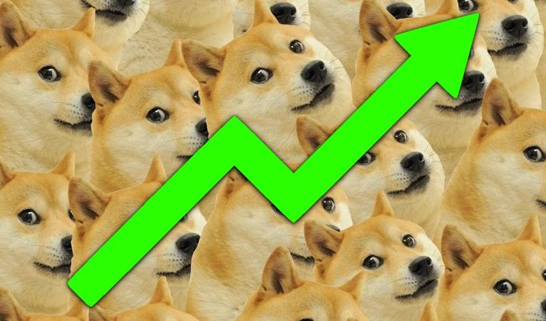 Dogecoin подорожал еще на 100%