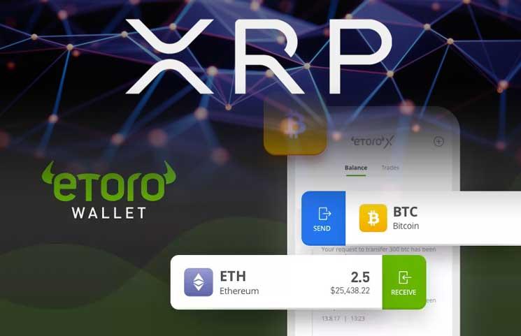 eToro приостановит торговлю XRP
